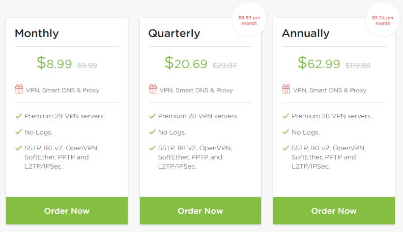 Hide IP VPN Coupon